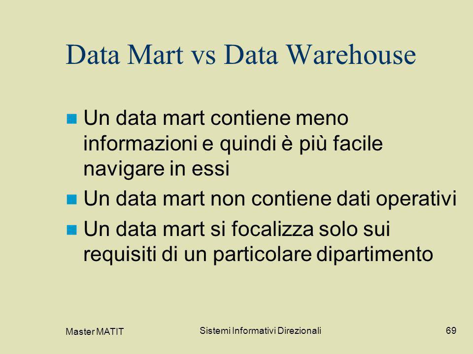 Master MATIT Sistemi Informativi Direzionali69 Data Mart vs Data Warehouse Un data mart contiene meno informazioni e quindi è più facile navigare in e