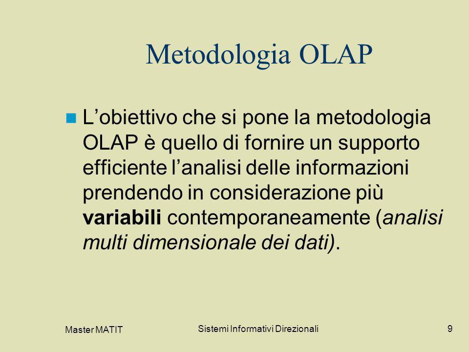 Master MATIT Sistemi Informativi Direzionali9 Metodologia OLAP Lobiettivo che si pone la metodologia OLAP è quello di fornire un supporto efficiente l