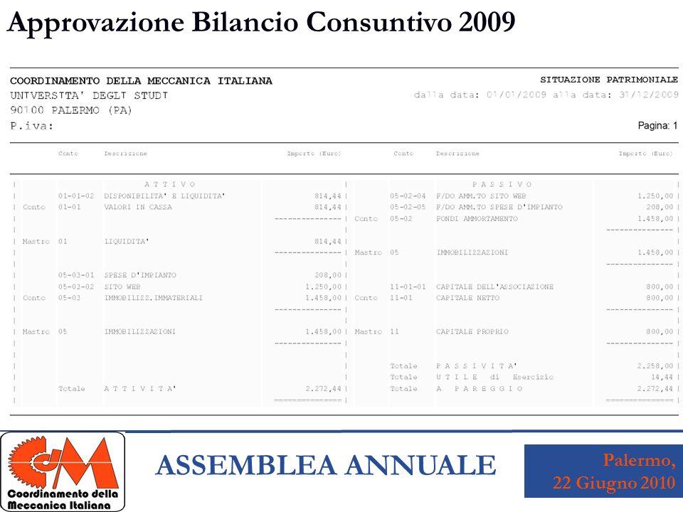 Palermo, 22 Giugno 2010 ASSEMBLEA ANNUALE Approvazione Bilancio Consuntivo 2009
