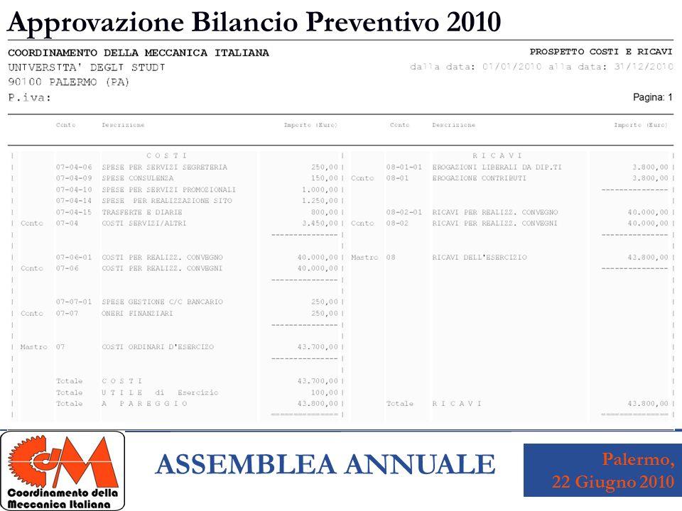 Palermo, 22 Giugno 2010 ASSEMBLEA ANNUALE Approvazione Bilancio Preventivo 2010