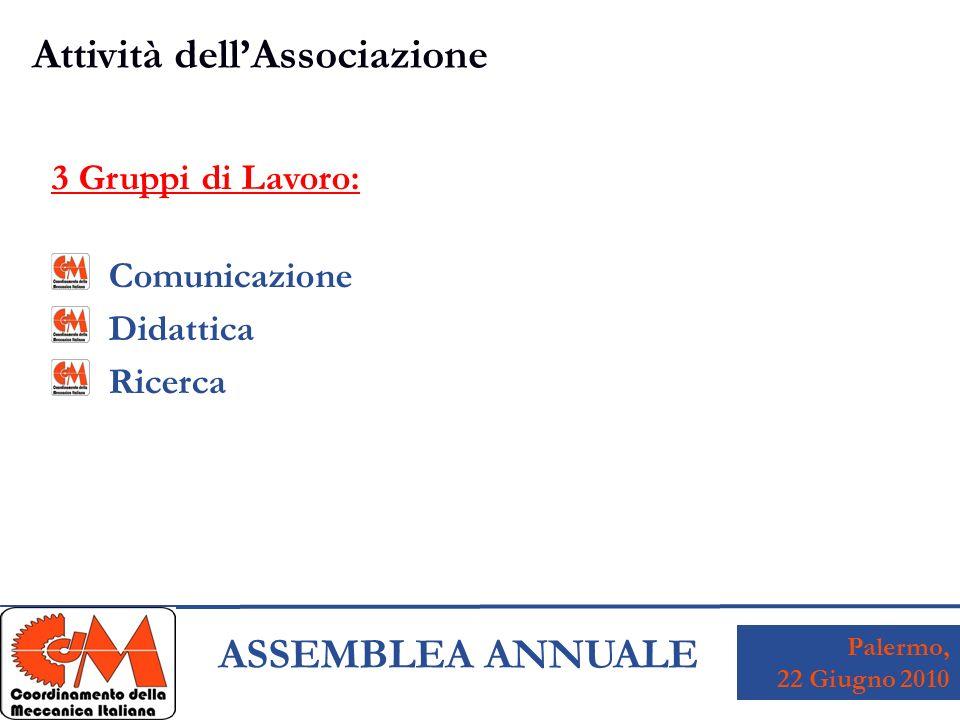 Palermo, 22 Giugno 2010 ASSEMBLEA ANNUALE 3 Gruppi di Lavoro: Comunicazione Didattica Ricerca Attività dellAssociazione
