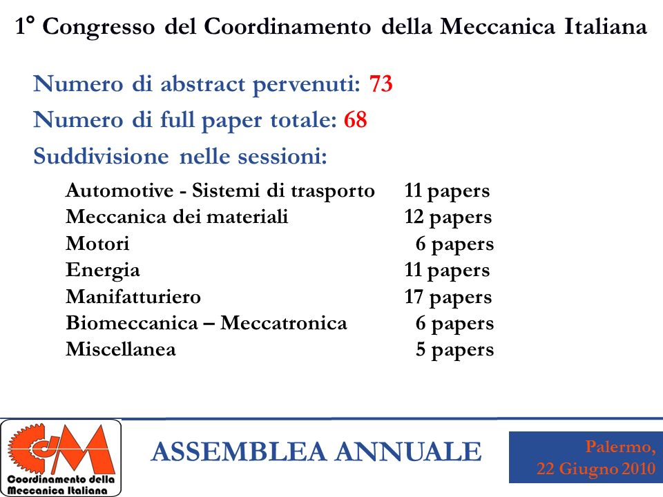 Palermo, 22 Giugno 2010 ASSEMBLEA ANNUALE 1° Congresso del Coordinamento della Meccanica Italiana Numero di abstract pervenuti: 73 Numero di full paper totale: 68 Suddivisione nelle sessioni: Automotive - Sistemi di trasporto11 papers Meccanica dei materiali12 papers Motori 6 papers Energia11 papers Manifatturiero17 papers Biomeccanica – Meccatronica 6 papers Miscellanea 5 papers