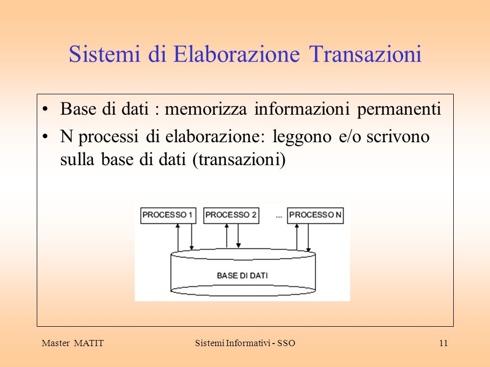 Master MATITSistemi Informativi - SSO11 Sistemi di Elaborazione Transazioni Base di dati : memorizza informazioni permanenti N processi di elaborazione: leggono e/o scrivono sulla base di dati (transazioni)