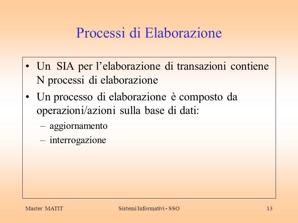 Master MATITSistemi Informativi - SSO13 Processi di Elaborazione Un SIA per lelaborazione di transazioni contiene N processi di elaborazione Un processo di elaborazione è composto da operazioni/azioni sulla base di dati: –aggiornamento –interrogazione