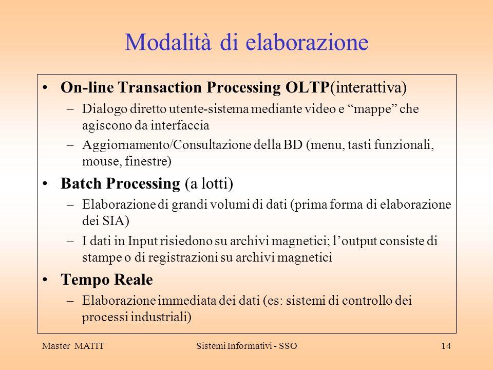 Master MATITSistemi Informativi - SSO14 Modalità di elaborazione On-line Transaction Processing OLTP(interattiva) –Dialogo diretto utente-sistema mediante video e mappe che agiscono da interfaccia –Aggiornamento/Consultazione della BD (menu, tasti funzionali, mouse, finestre) Batch Processing (a lotti) –Elaborazione di grandi volumi di dati (prima forma di elaborazione dei SIA) –I dati in Input risiedono su archivi magnetici; loutput consiste di stampe o di registrazioni su archivi magnetici Tempo Reale –Elaborazione immediata dei dati (es: sistemi di controllo dei processi industriali)