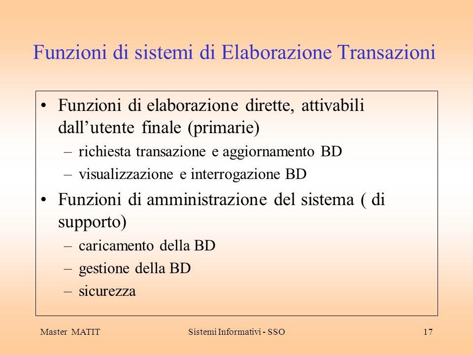 Master MATITSistemi Informativi - SSO17 Funzioni di sistemi di Elaborazione Transazioni Funzioni di elaborazione dirette, attivabili dallutente finale