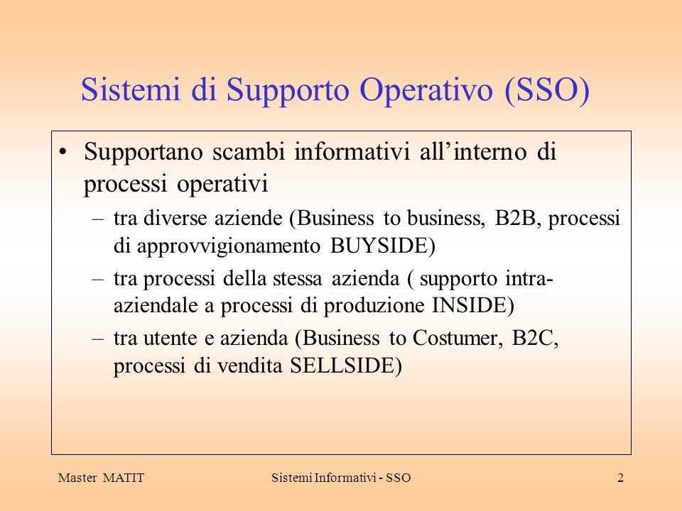 Master MATITSistemi Informativi - SSO2 Sistemi di Supporto Operativo (SSO) Supportano scambi informativi allinterno di processi operativi –tra diverse
