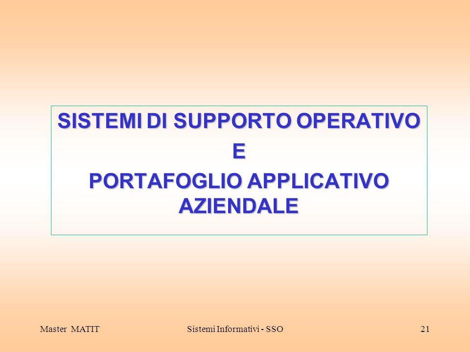 Master MATITSistemi Informativi - SSO21 SISTEMI DI SUPPORTO OPERATIVO E PORTAFOGLIO APPLICATIVO AZIENDALE