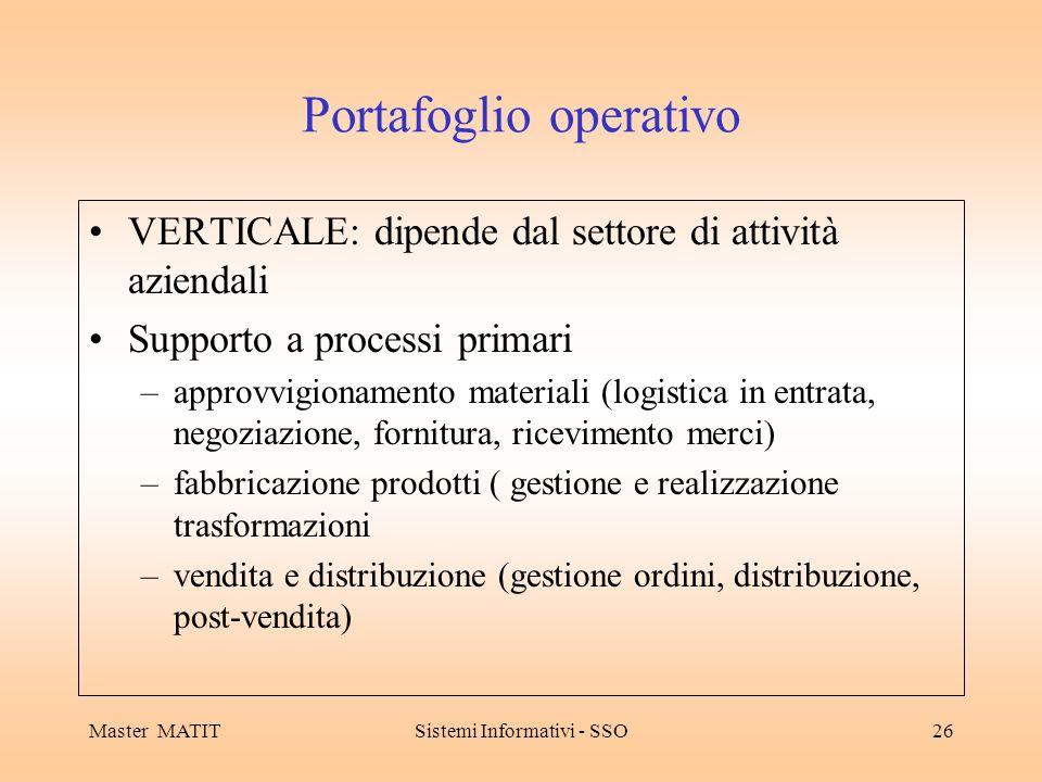 Master MATITSistemi Informativi - SSO26 Portafoglio operativo VERTICALE: dipende dal settore di attività aziendali Supporto a processi primari –approv
