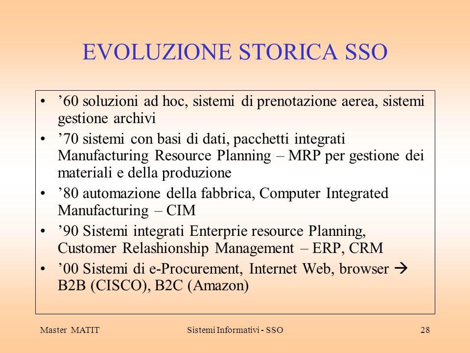 Master MATITSistemi Informativi - SSO28 EVOLUZIONE STORICA SSO 60 soluzioni ad hoc, sistemi di prenotazione aerea, sistemi gestione archivi 70 sistemi
