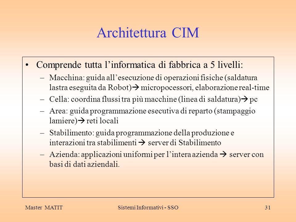 Master MATITSistemi Informativi - SSO31 Architettura CIM Comprende tutta linformatica di fabbrica a 5 livelli: –Macchina: guida allesecuzione di opera