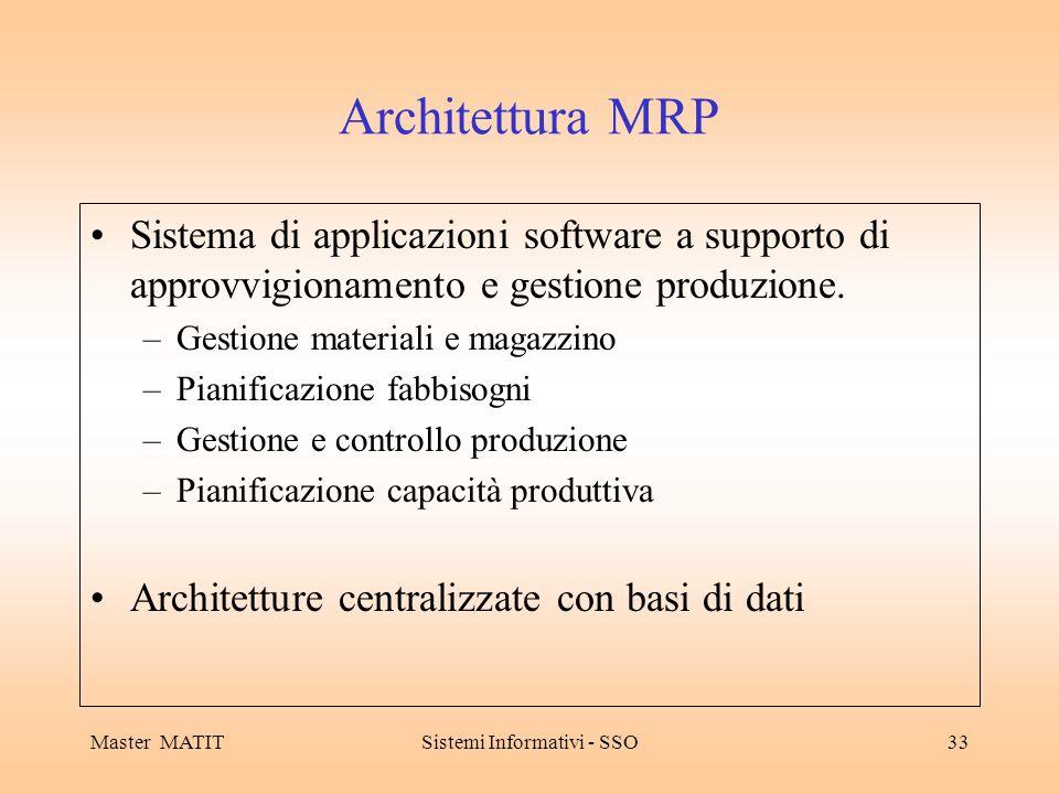 Master MATITSistemi Informativi - SSO33 Architettura MRP Sistema di applicazioni software a supporto di approvvigionamento e gestione produzione. –Ges