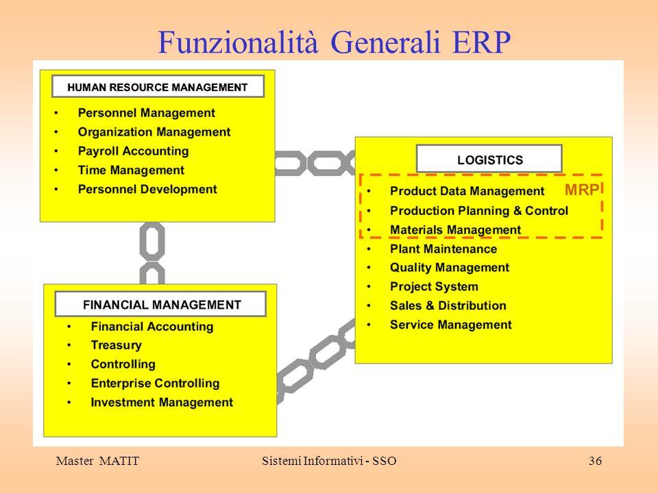 Master MATITSistemi Informativi - SSO36 Funzionalità Generali ERP