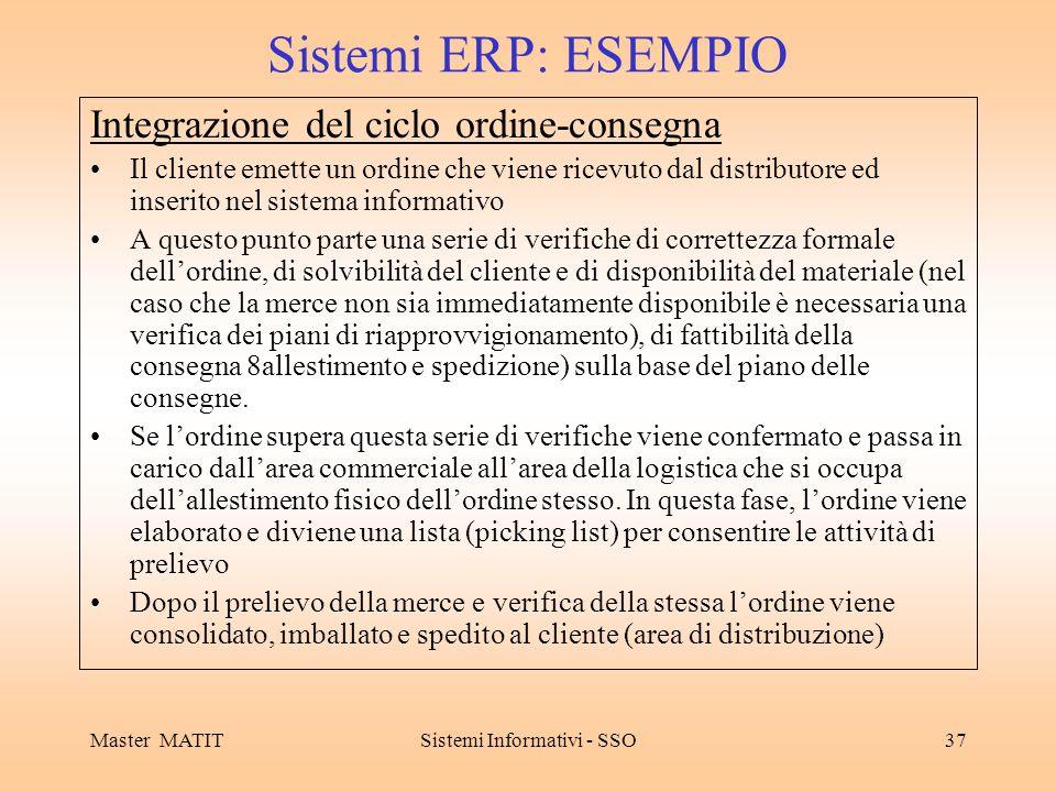 Master MATITSistemi Informativi - SSO37 Sistemi ERP: ESEMPIO Integrazione del ciclo ordine-consegna Il cliente emette un ordine che viene ricevuto dal