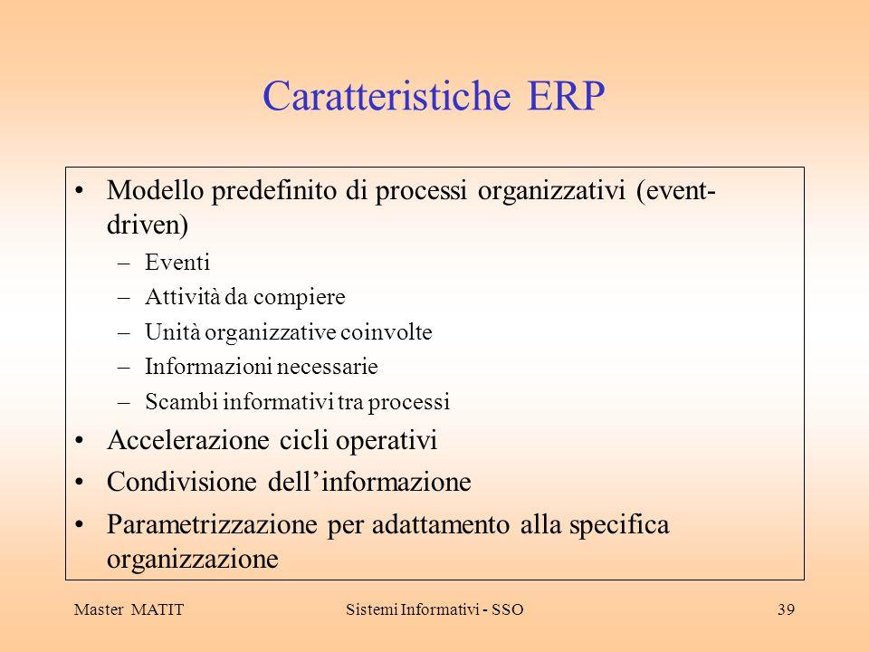 Master MATITSistemi Informativi - SSO39 Caratteristiche ERP Modello predefinito di processi organizzativi (event- driven) –Eventi –Attività da compier