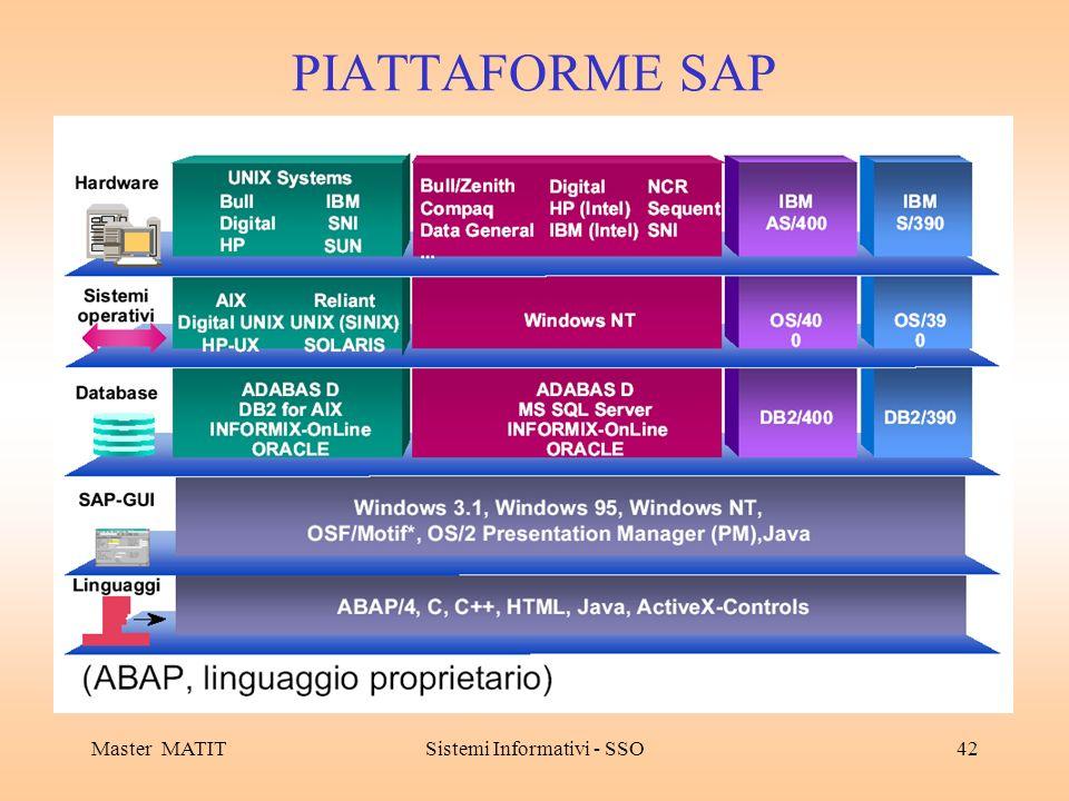 Master MATITSistemi Informativi - SSO42 PIATTAFORME SAP
