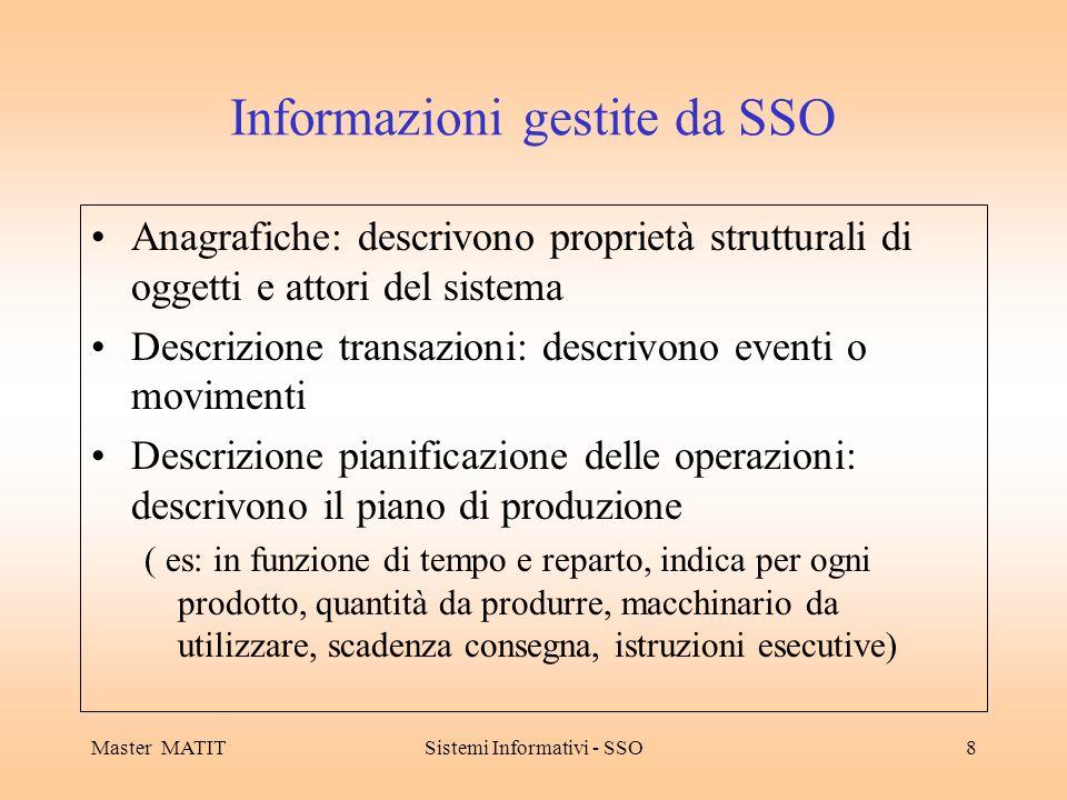 Master MATITSistemi Informativi - SSO8 Informazioni gestite da SSO Anagrafiche: descrivono proprietà strutturali di oggetti e attori del sistema Descr