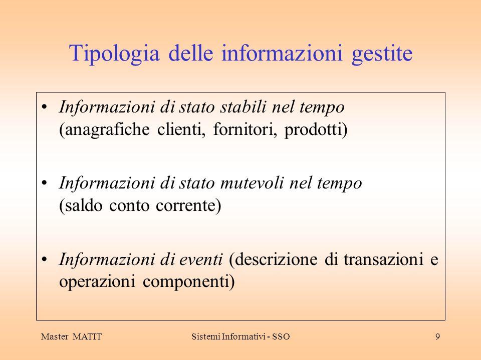 Master MATITSistemi Informativi - SSO9 Tipologia delle informazioni gestite Informazioni di stato stabili nel tempo (anagrafiche clienti, fornitori, p