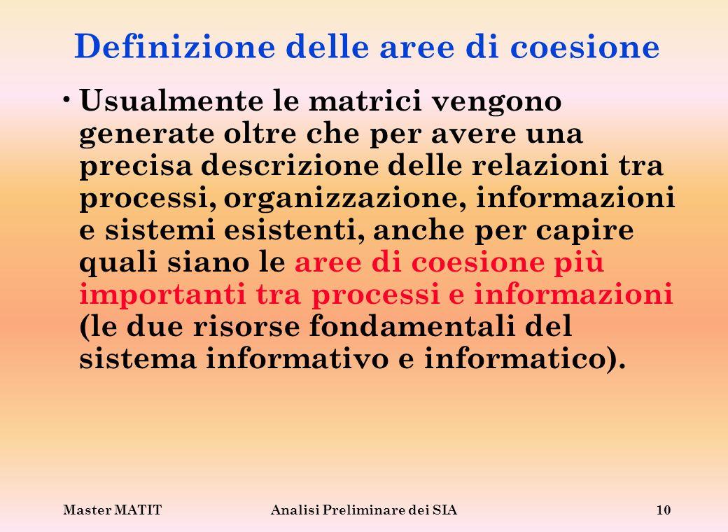 Master MATITAnalisi Preliminare dei SIA10 Definizione delle aree di coesione Usualmente le matrici vengono generate oltre che per avere una precisa de