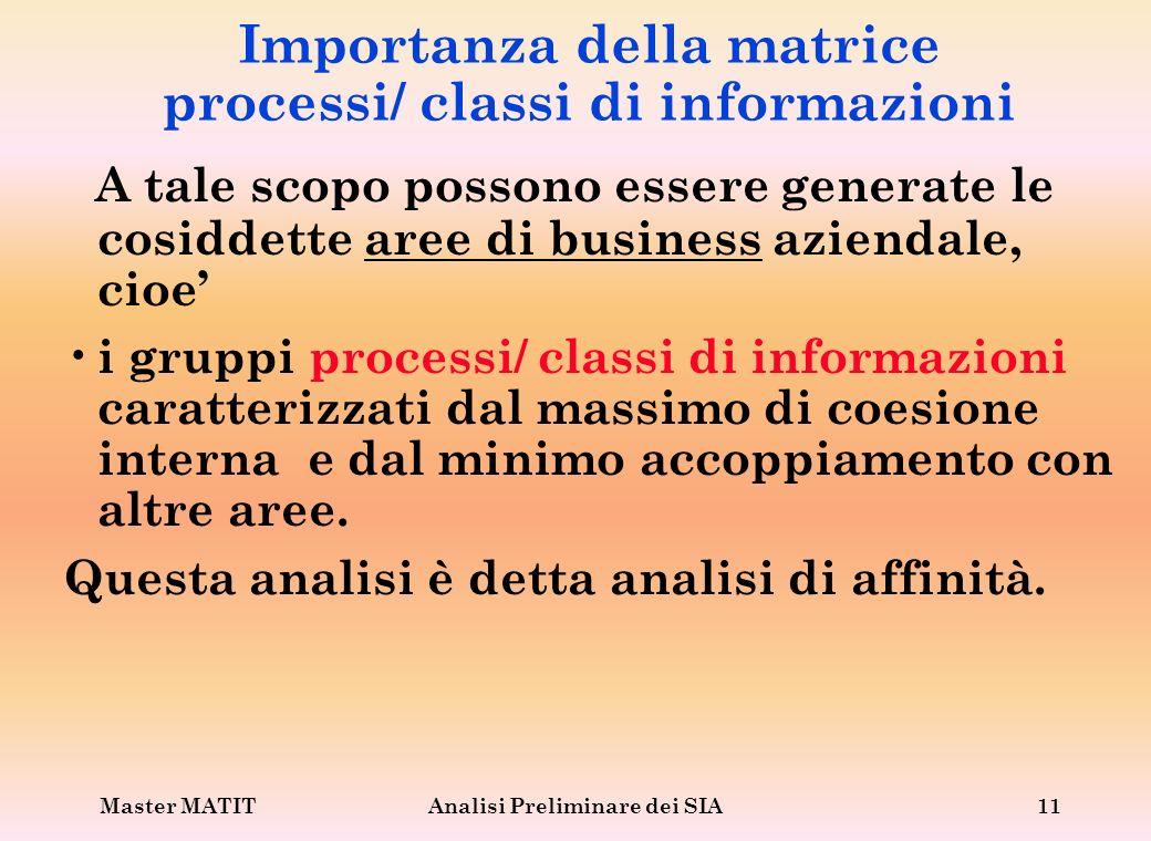 Master MATITAnalisi Preliminare dei SIA11 Importanza della matrice processi/ classi di informazioni A tale scopo possono essere generate le cosiddette