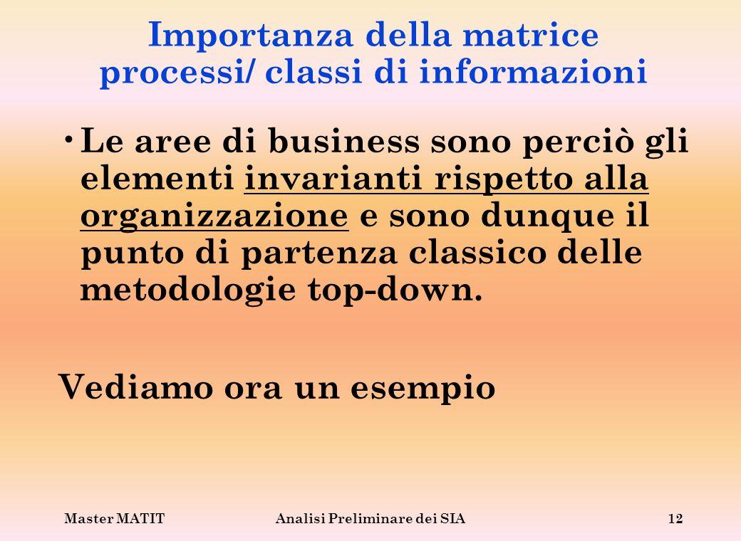 Master MATITAnalisi Preliminare dei SIA12 Importanza della matrice processi/ classi di informazioni Le aree di business sono perciò gli elementi invar
