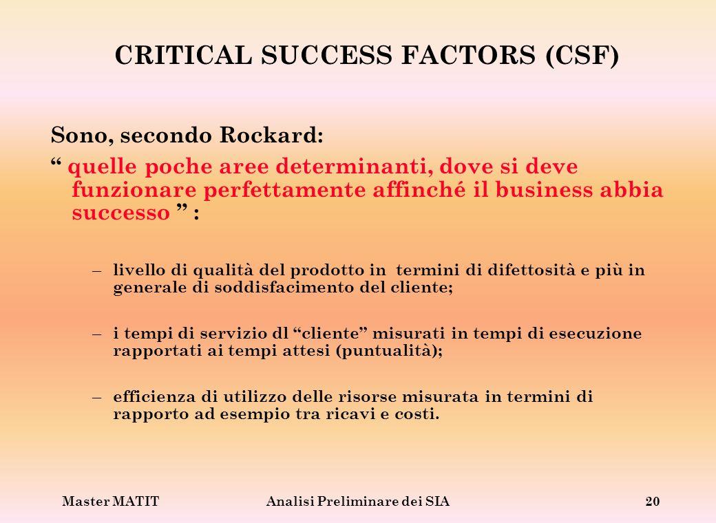 Master MATITAnalisi Preliminare dei SIA20 CRITICAL SUCCESS FACTORS (CSF) Sono, secondo Rockard: quelle poche aree determinanti, dove si deve funzionar