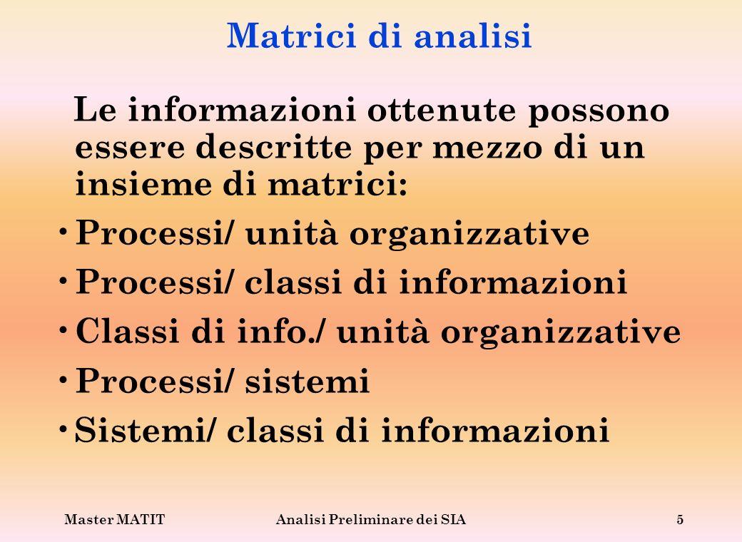Master MATITAnalisi Preliminare dei SIA5 Matrici di analisi Le informazioni ottenute possono essere descritte per mezzo di un insieme di matrici: Proc