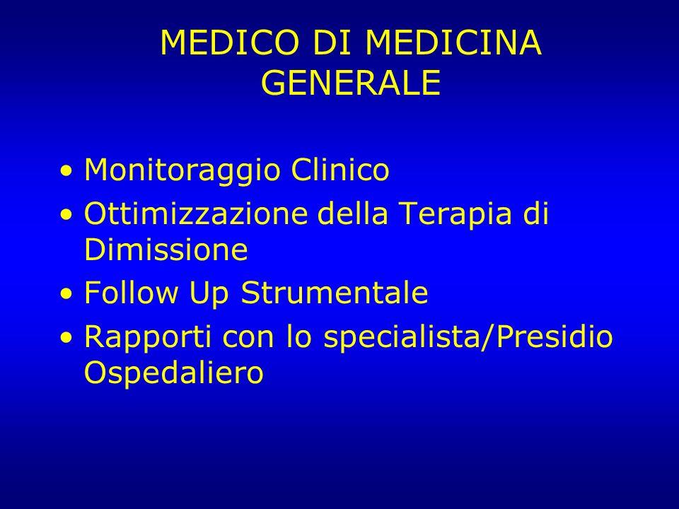 MEDICO DI MEDICINA GENERALE Monitoraggio Clinico Ottimizzazione della Terapia di Dimissione Follow Up Strumentale Rapporti con lo specialista/Presidio