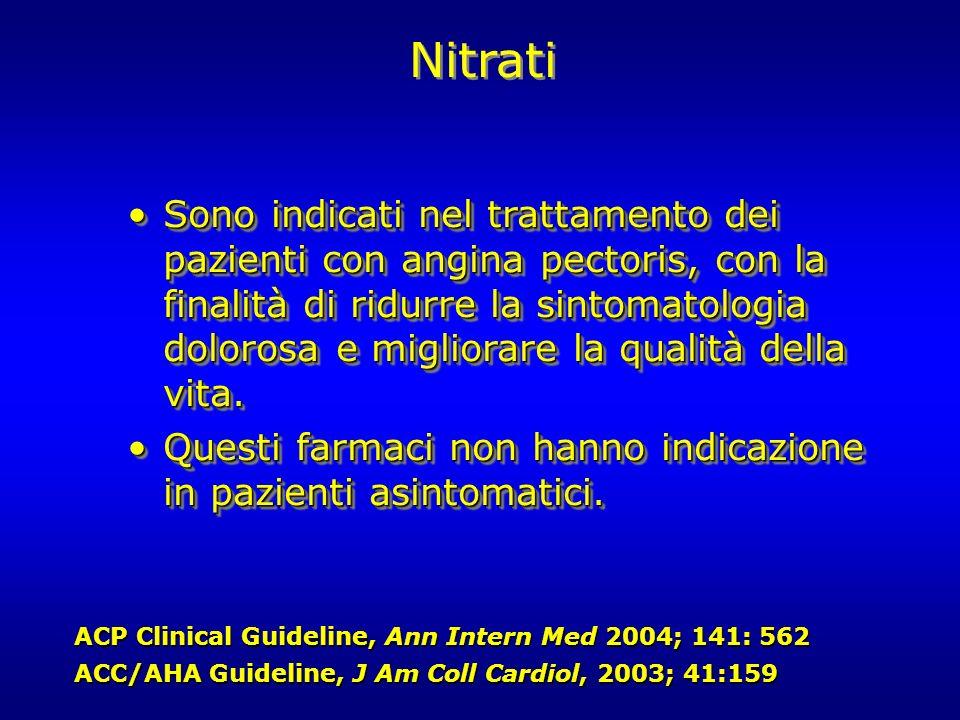 Nitrati Sono indicati nel trattamento dei pazienti con angina pectoris, con la finalità di ridurre la sintomatologia dolorosa e migliorare la qualità