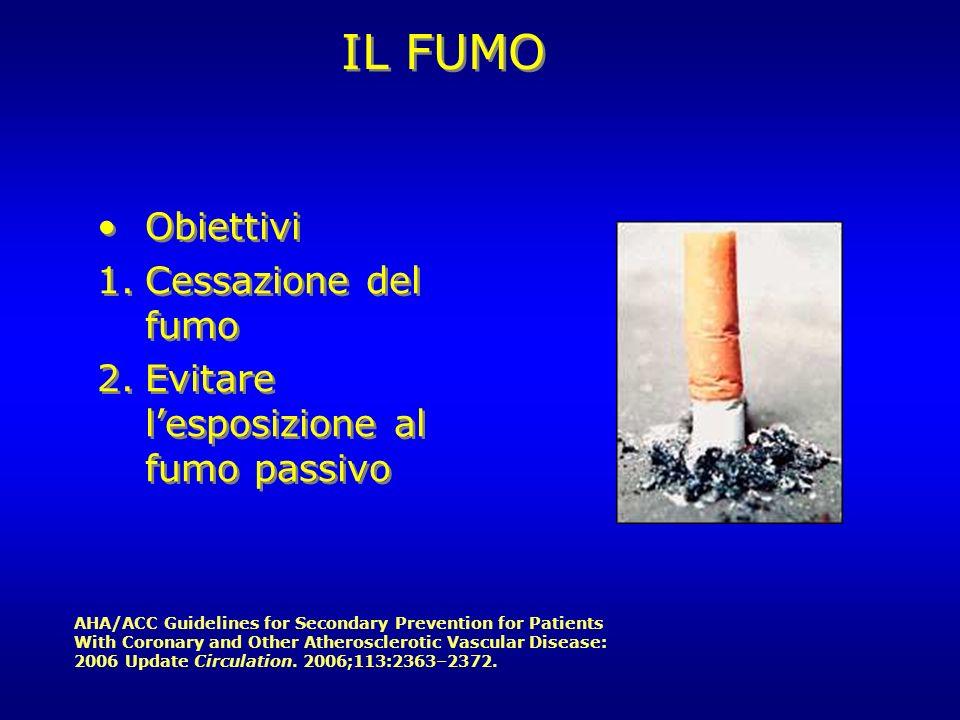 IL FUMO Obiettivi 1.Cessazione del fumo 2.Evitare lesposizione al fumo passivo Obiettivi 1.Cessazione del fumo 2.Evitare lesposizione al fumo passivo
