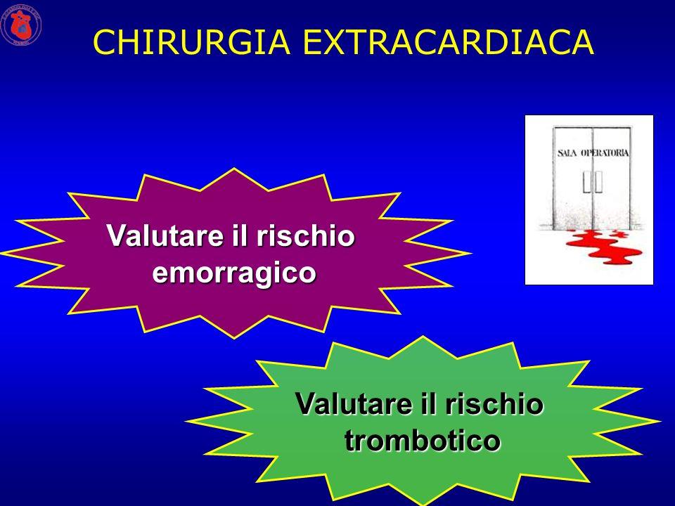 Valutare il rischio emorragico trombotico CHIRURGIA EXTRACARDIACA