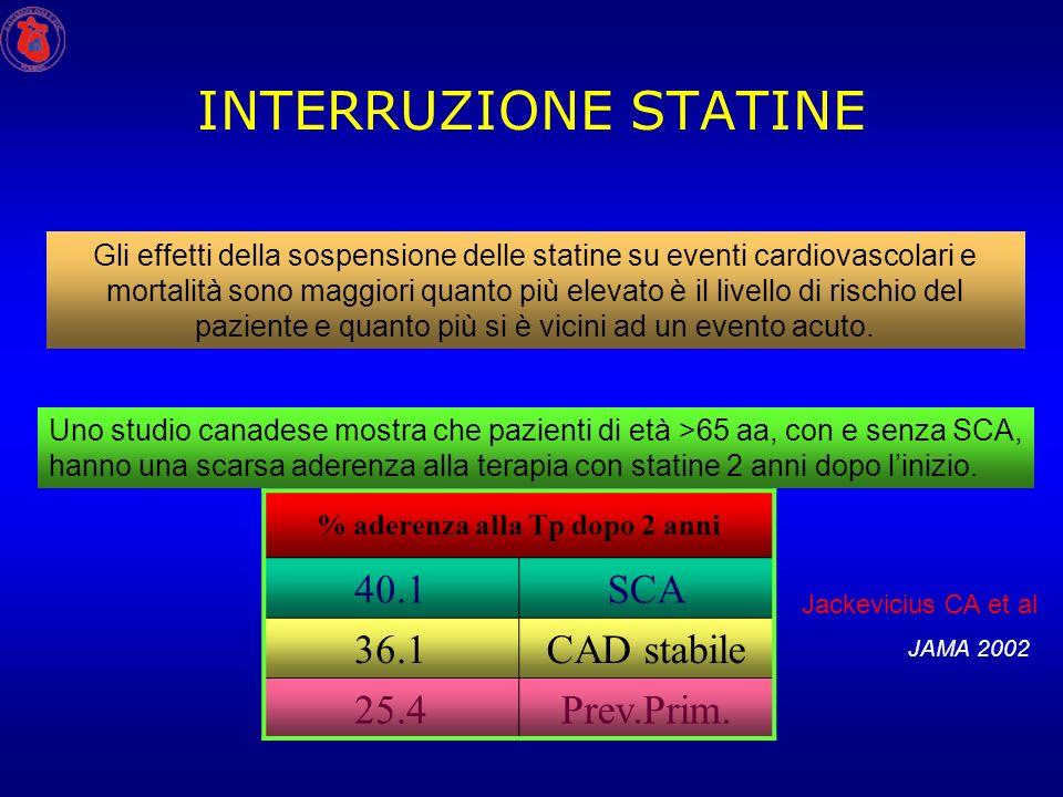 Gli effetti della sospensione delle statine su eventi cardiovascolari e mortalità sono maggiori quanto più elevato è il livello di rischio del pazient