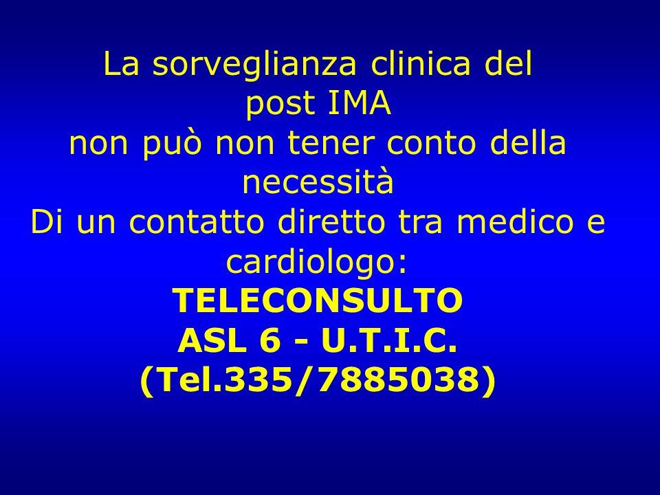 La sorveglianza clinica del post IMA non può non tener conto della necessità Di un contatto diretto tra medico e cardiologo: TELECONSULTO ASL 6 - U.T.