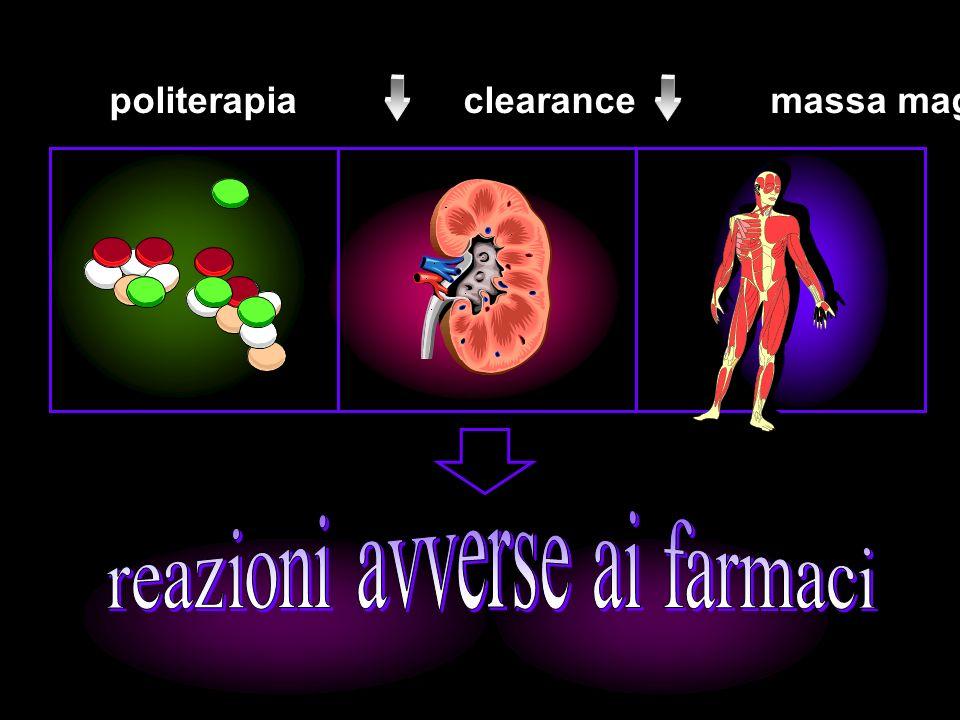 politerapia clearance massa magra