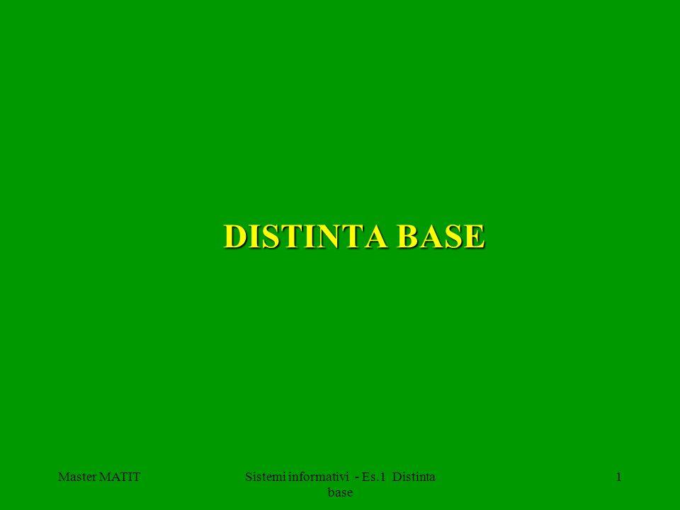Master MATITSistemi informativi - Es.1 Distinta base 2 Il caso della Distinta base La Distinta Base è unanagrafe aziendale.
