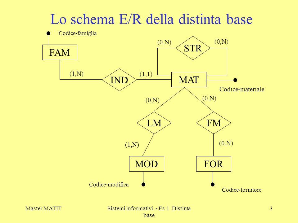 Master MATITSistemi informativi - Es.1 Distinta base 4 Documentazione Schema E/R (Entità)