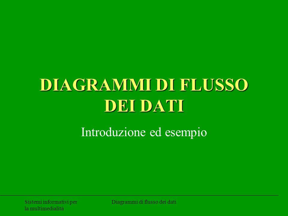 Sistemi informativi per la multimedialità Diagrammi di flusso dei dati DIAGRAMMI DI FLUSSO DEI DATI Introduzione ed esempio