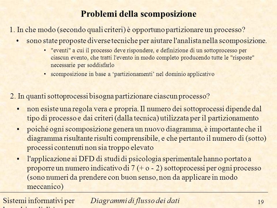 19 Diagrammi di flusso dei datiSistemi informativi per la multimedialità Problemi della scomposizione sono state proposte diverse tecniche per aiutare