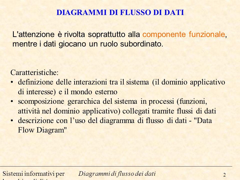 2 Diagrammi di flusso dei datiSistemi informativi per la multimedialità DIAGRAMMI DI FLUSSO DI DATI L'attenzione è rivolta soprattutto alla componente