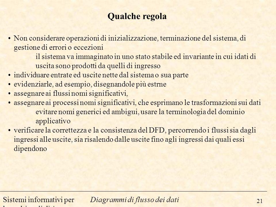 21 Diagrammi di flusso dei datiSistemi informativi per la multimedialità Qualche regola Non considerare operazioni di inizializzazione, terminazione d