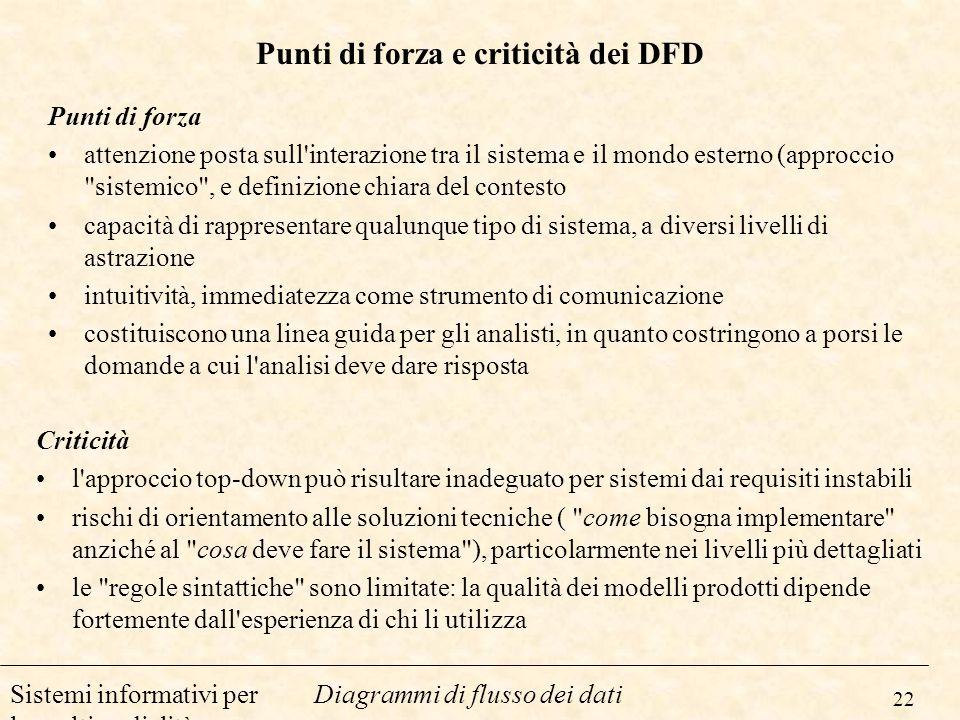 22 Diagrammi di flusso dei datiSistemi informativi per la multimedialità Punti di forza e criticità dei DFD Punti di forza attenzione posta sull'inter