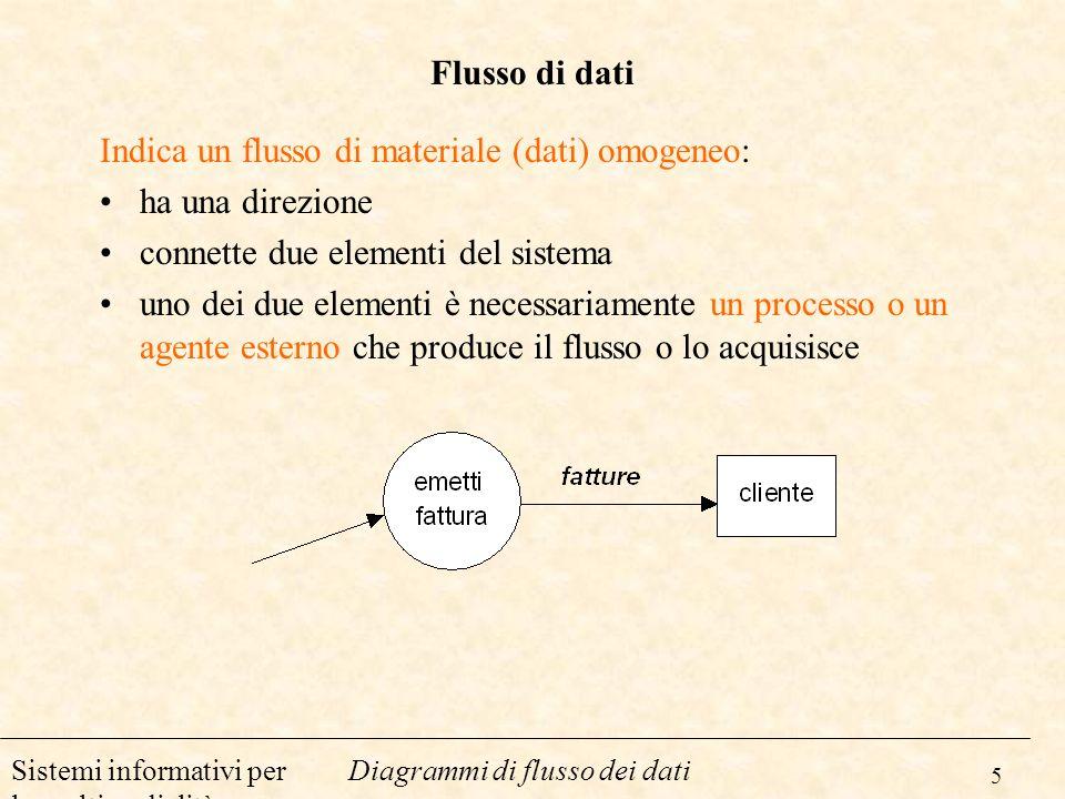 5 Diagrammi di flusso dei datiSistemi informativi per la multimedialità Flusso di dati Indica un flusso di materiale (dati) omogeneo: ha una direzione