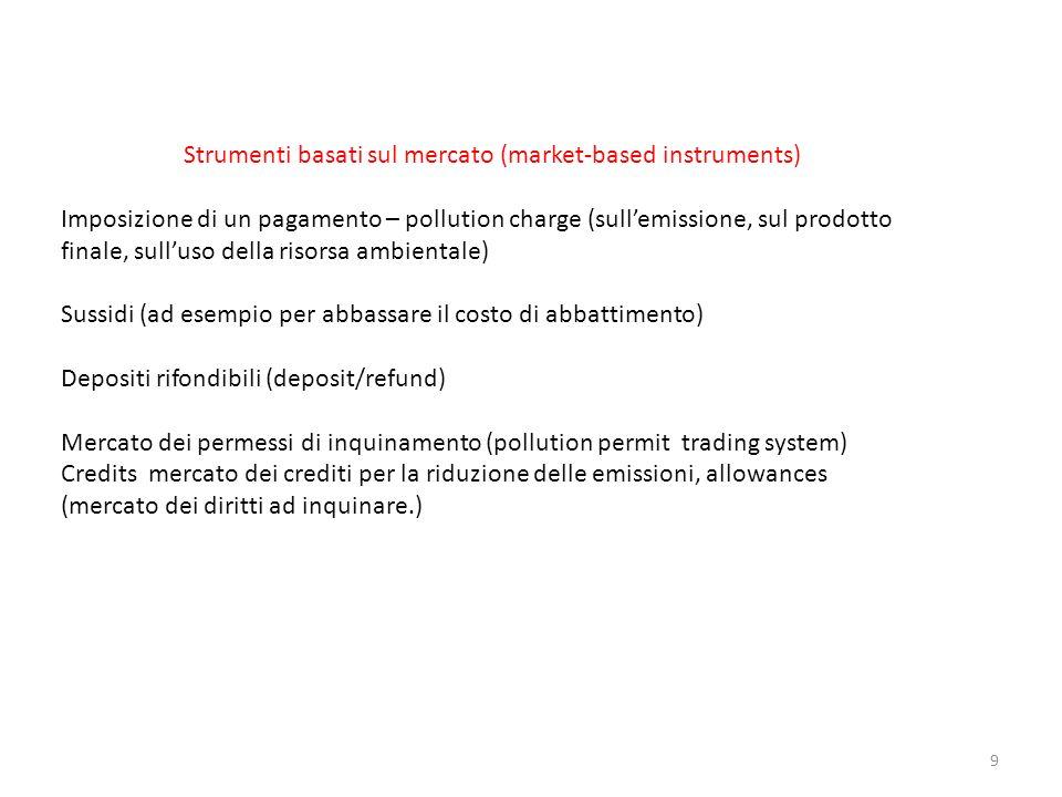 9 Strumenti basati sul mercato (market-based instruments) Imposizione di un pagamento – pollution charge (sullemissione, sul prodotto finale, sulluso