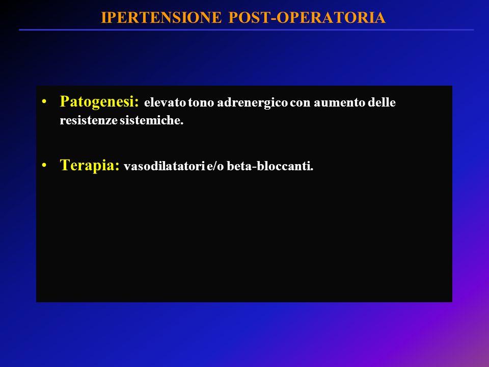 IPERTENSIONE POST-OPERATORIA Patogenesi: elevato tono adrenergico con aumento delle resistenze sistemiche. Terapia: vasodilatatori e/o beta-bloccanti.