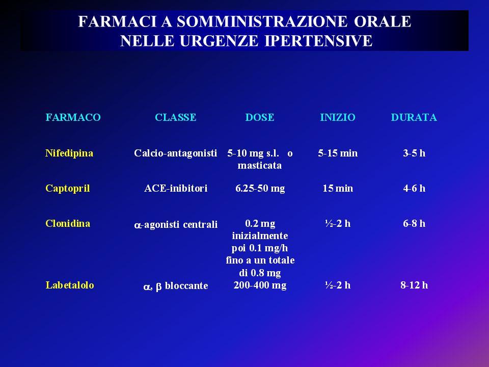 FARMACI A SOMMINISTRAZIONE ORALE NELLE URGENZE IPERTENSIVE