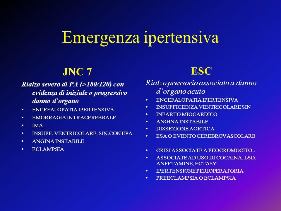 Emergenza ipertensiva ESC Rialzo pressorio associato a danno dorgano acuto ENCEFALOPATIA IPERTENSIVA INSUFFICIENZA VENTRICOLARE SIN INFARTO MIOCARDICO