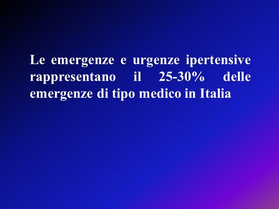 Le emergenze e urgenze ipertensive rappresentano il 25-30% delle emergenze di tipo medico in Italia