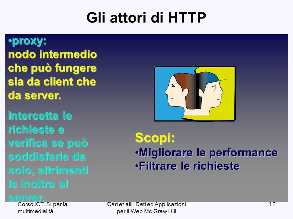 Corso ICT: SI per la multimedialità Ceri et alii: Dati ed Applicazioni per il Web Mc Graw Hill 12 proxy: nodo intermedio che può fungere sia da client che da server.proxy: nodo intermedio che può fungere sia da client che da server.