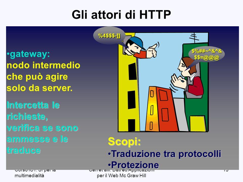 Corso ICT: SI per la multimedialità Ceri et alii: Dati ed Applicazioni per il Web Mc Graw Hill 13 gateway: nodo intermedio che può agire solo da server.