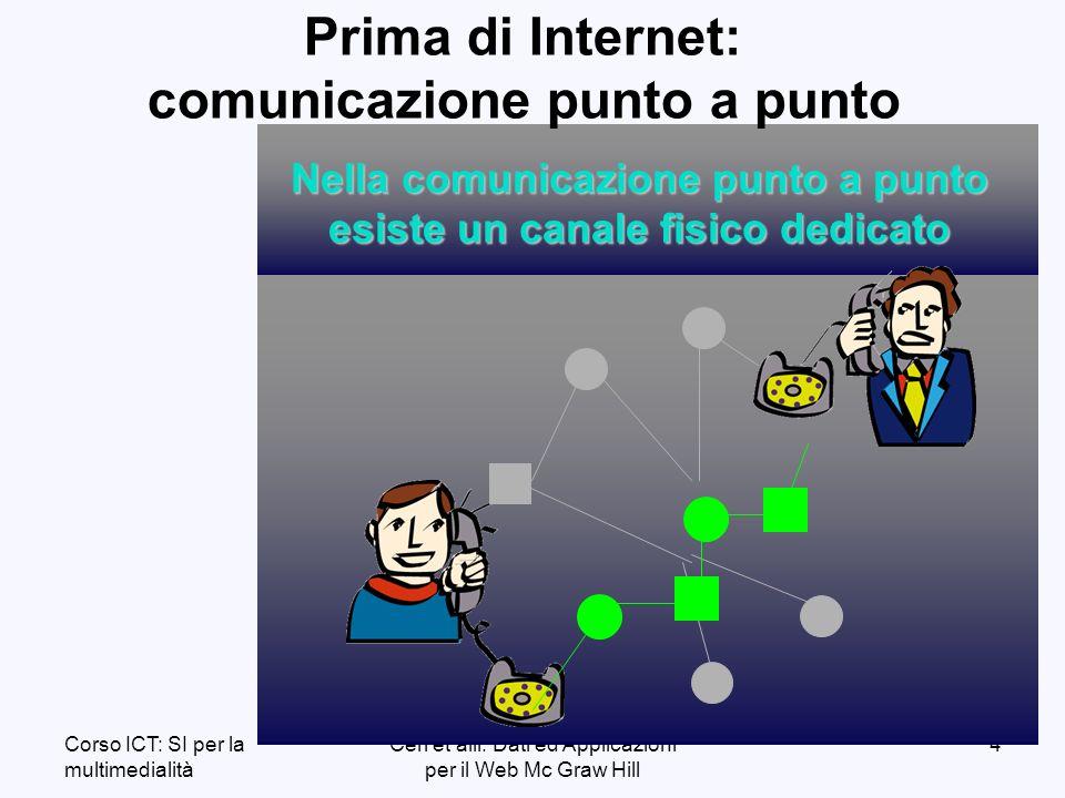 Corso ICT: SI per la multimedialità Ceri et alii: Dati ed Applicazioni per il Web Mc Graw Hill 4 Nella comunicazione punto a punto esiste un canale fisico dedicato Prima di Internet: comunicazione punto a punto